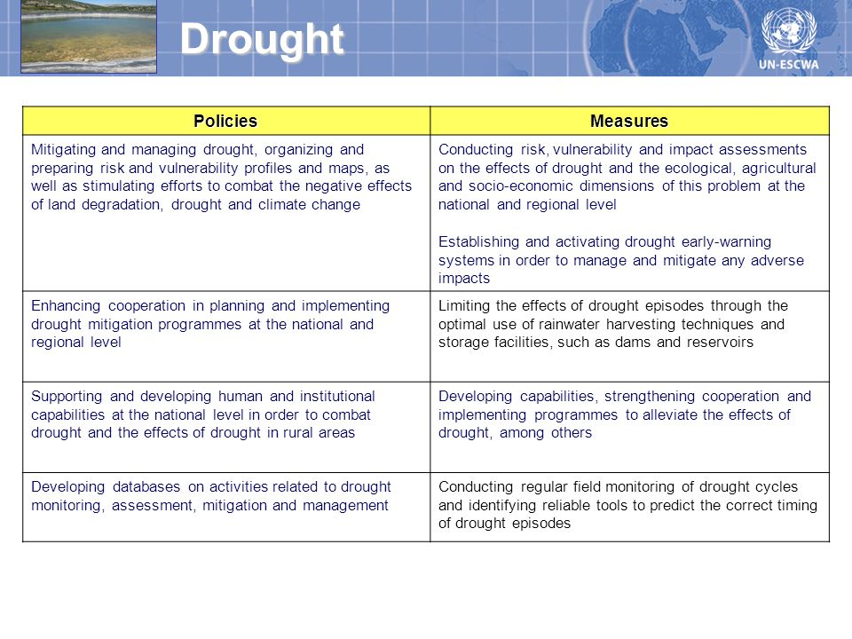 PoliciesMeasures Mitigating and managing drought, organizing and preparing risk and vulnerability profiles and maps, as well as stimulating efforts to