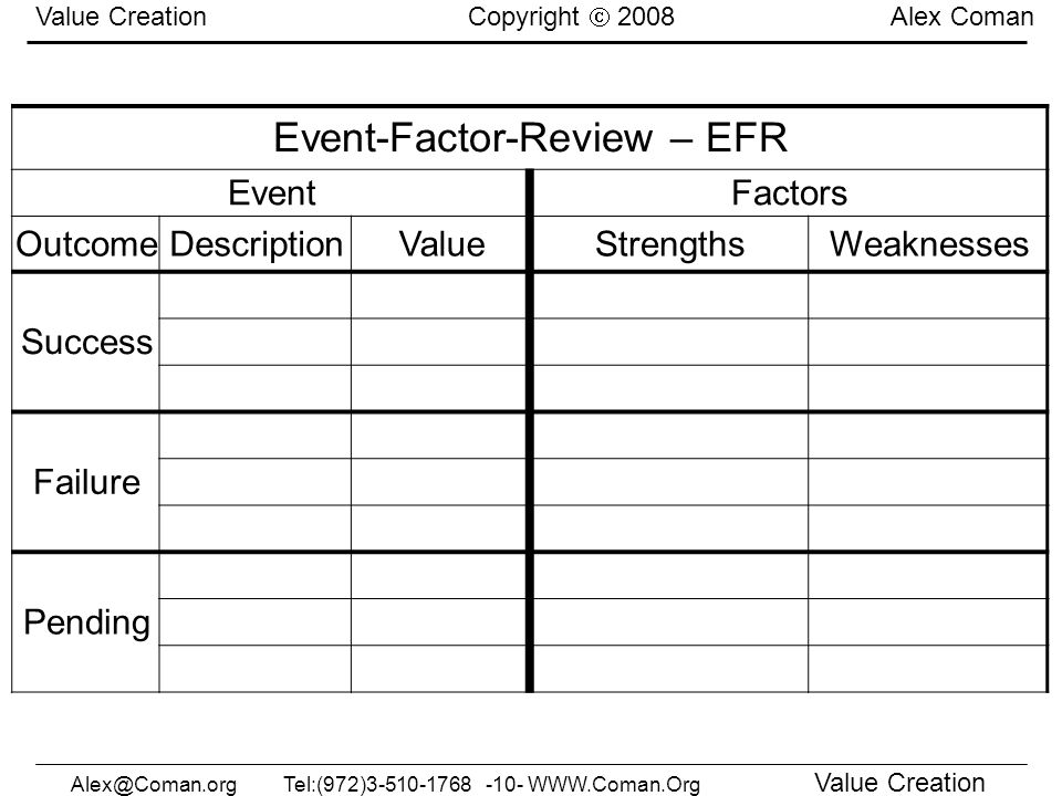 Alex@Coman.orgTel:(972)3-510-1768 -10- WWW.Coman.Org Value Creation Value Creation Copyright 2008 Alex Coman Event-Factor-Review – EFR EventFactors Ou