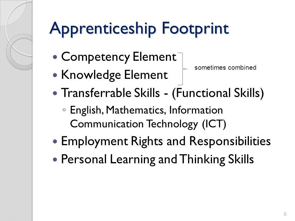 Apprenticeship Footprint Competency Element Knowledge Element Transferrable Skills - (Functional Skills) English, Mathematics, Information Communicati
