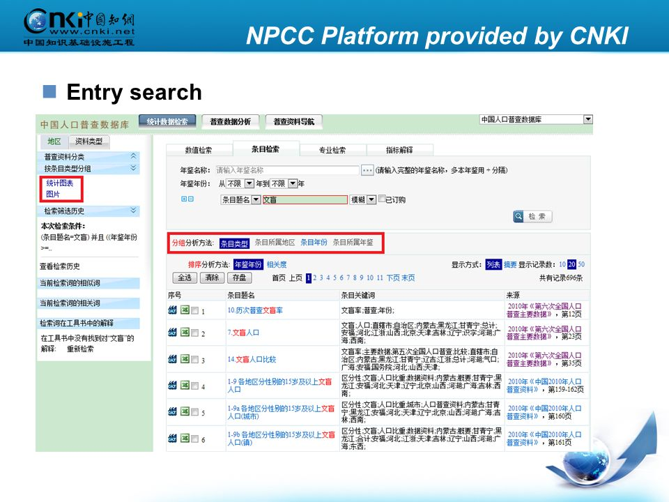NPCC Platform provided by CNKI Entry search