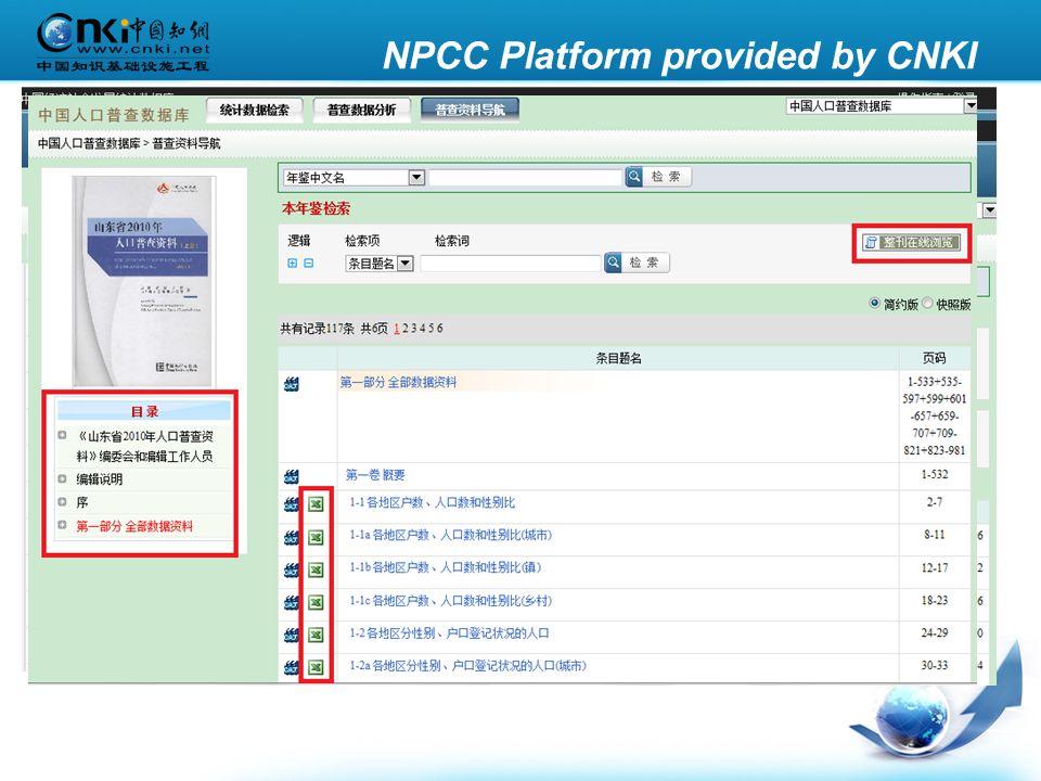NPCC Platform provided by CNKI