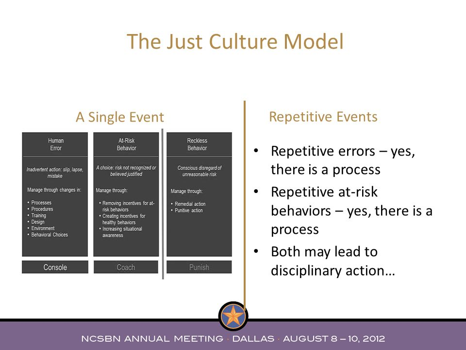 A Single Event Repetitive Events Repetitive errors – yes, there is a process Repetitive at-risk behaviors – yes, there is a process Both may lead to d