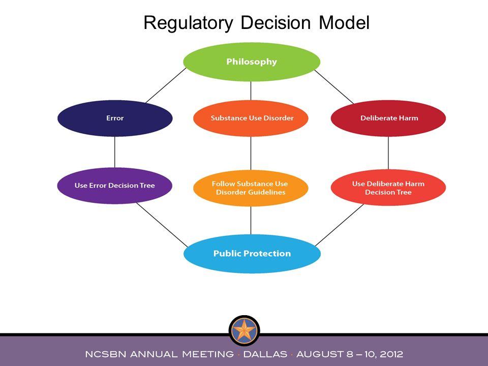 Regulatory Decision Model