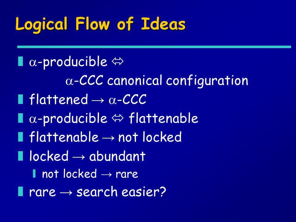 Logical Flow of Ideas z -producible -CCC canonical configuration flattened -CCC z -producible flattenable flattenable not locked locked abundant not l