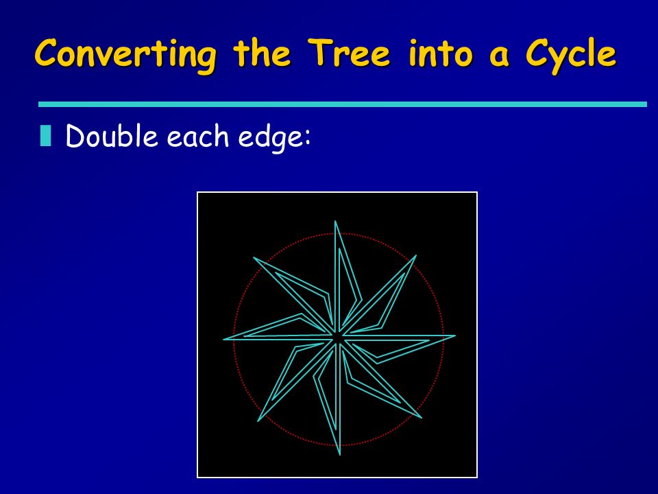 Converting the Tree into a Cycle zDouble each edge: