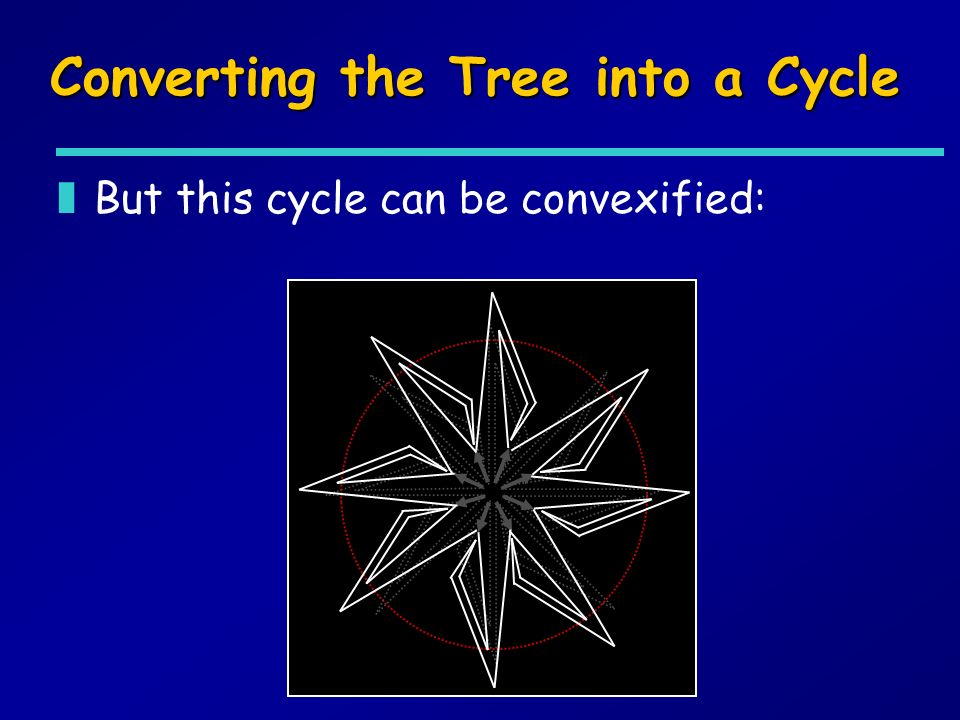 Converting the Tree into a Cycle zBut this cycle can be convexified: