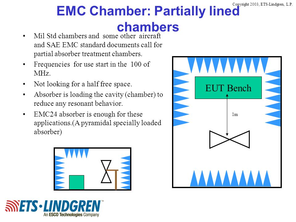 Copyright 2003, ETS-Lindgren, L.P. EMC Chamber: Partially lined chambers Mil Std chambers and some other aircraft and SAE EMC standard documents call