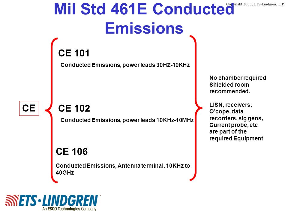 Copyright 2003, ETS-Lindgren, L.P. Mil Std 461E Conducted Emissions CE CE 101 CE 102 CE 106 Conducted Emissions, power leads 30HZ-10KHz Conducted Emis