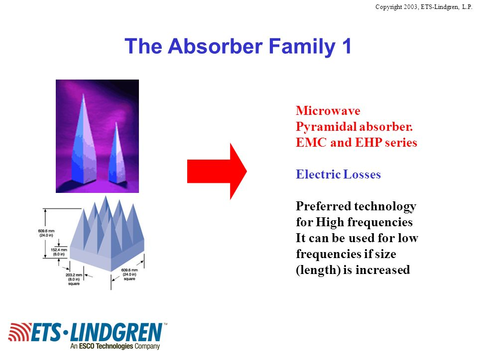 Copyright 2003, ETS-Lindgren, L.P. The Absorber Family 1 Microwave Pyramidal absorber. EMC and EHP series Electric Losses Preferred technology for Hig
