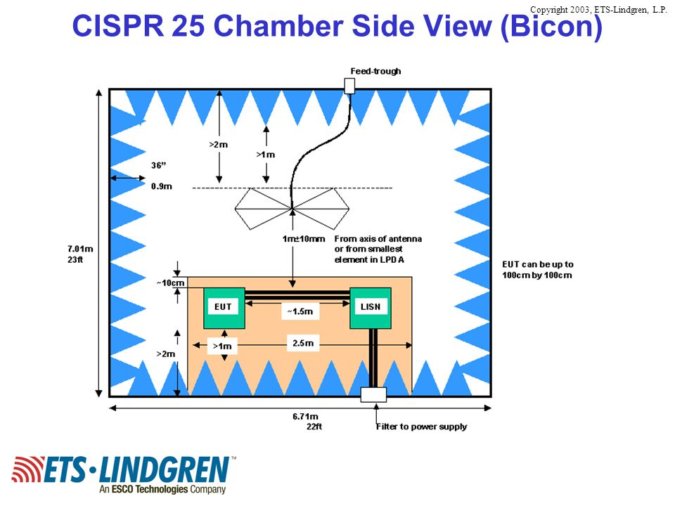 Copyright 2003, ETS-Lindgren, L.P. CISPR 25 Chamber Side View (Bicon)