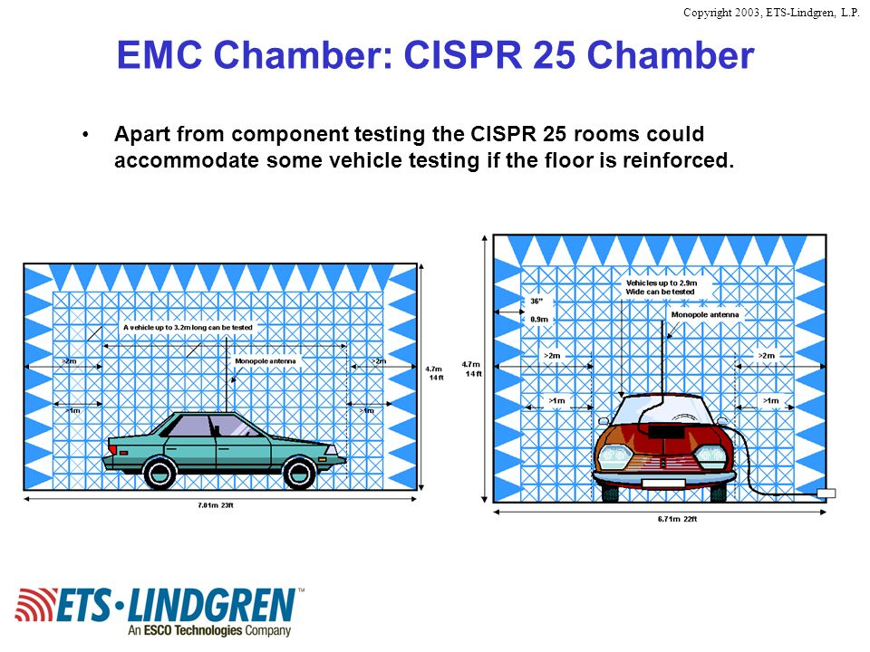 Copyright 2003, ETS-Lindgren, L.P. EMC Chamber: CISPR 25 Chamber Apart from component testing the CISPR 25 rooms could accommodate some vehicle testin