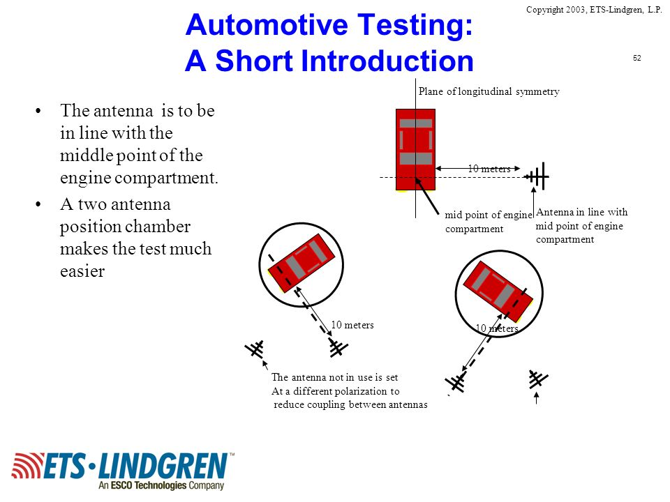 Copyright 2003, ETS-Lindgren, L.P. Automotive Testing: A Short Introduction 52 The antenna is to be in line with the middle point of the engine compar