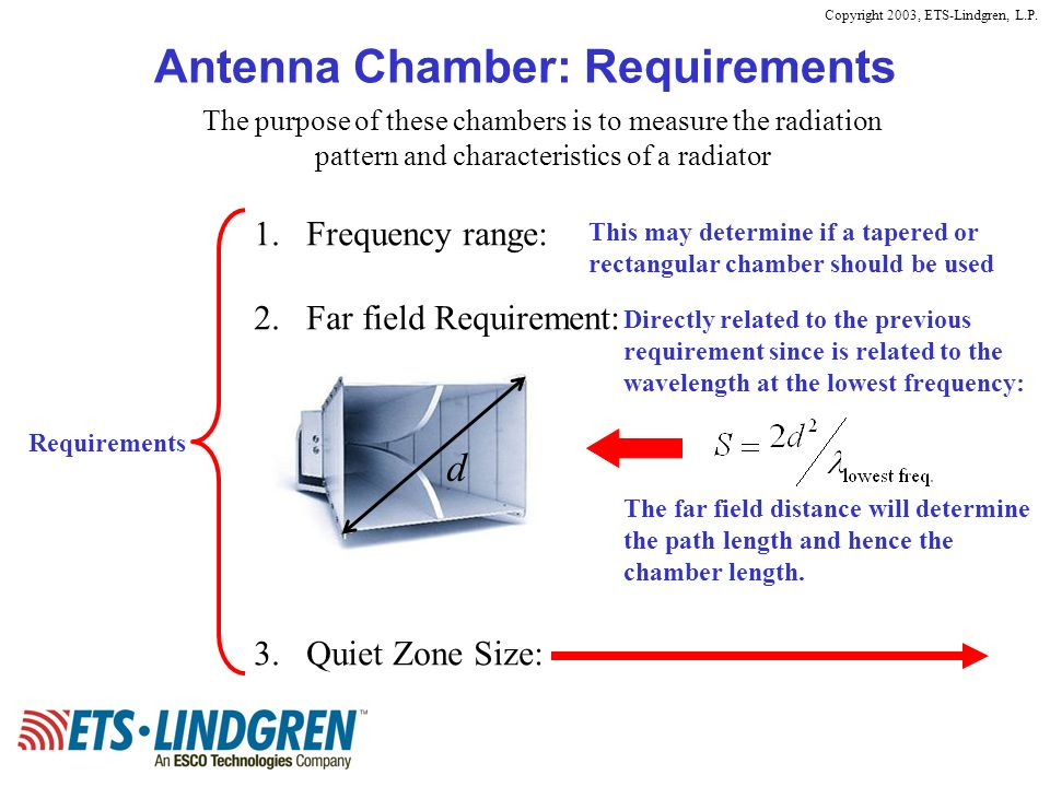 Copyright 2003, ETS-Lindgren, L.P. The purpose of these chambers is to measure the radiation pattern and characteristics of a radiator Antenna Chamber