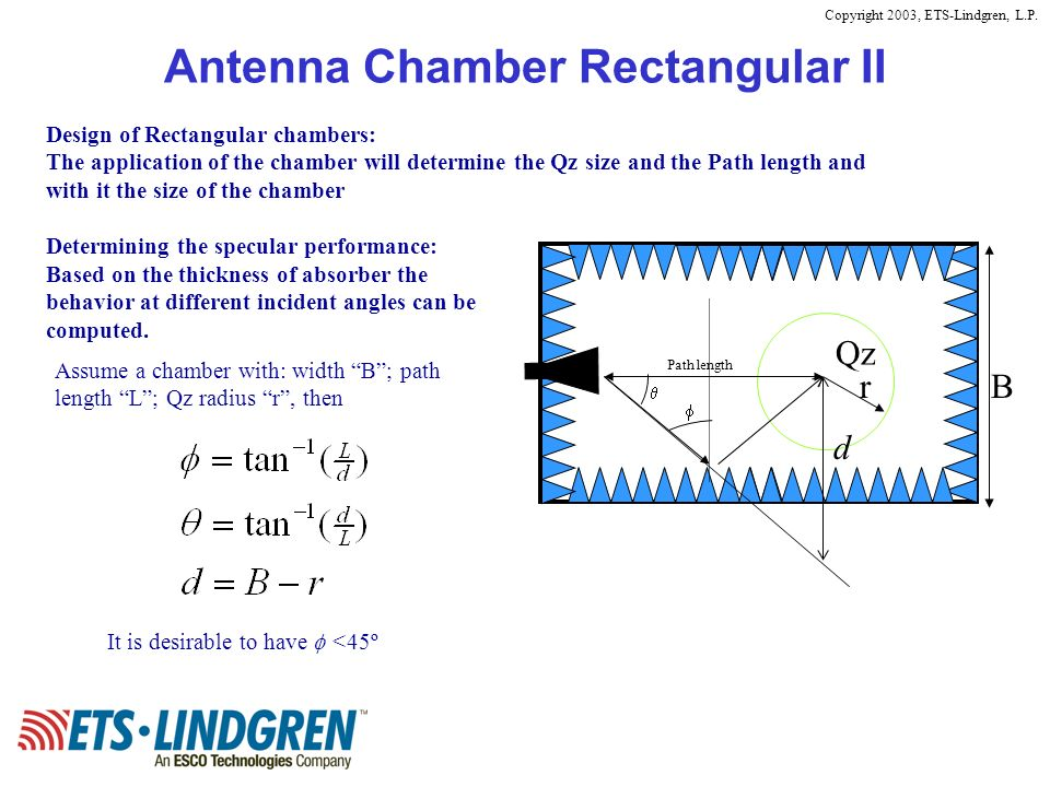 Copyright 2003, ETS-Lindgren, L.P. Antenna Chamber Rectangular II Qz Path length Design of Rectangular chambers: The application of the chamber will d