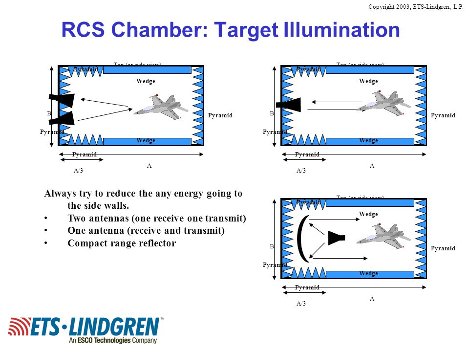 Copyright 2003, ETS-Lindgren, L.P. RCS Chamber: Target Illumination Always try to reduce the any energy going to the side walls. Two antennas (one rec