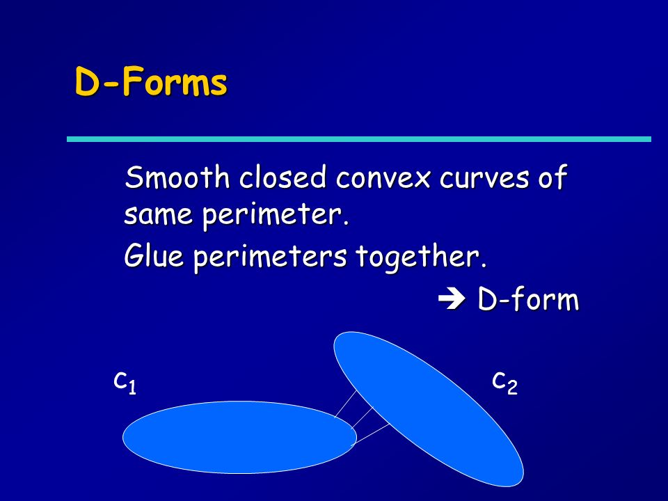 D-Forms Smooth closed convex curves of same perimeter.