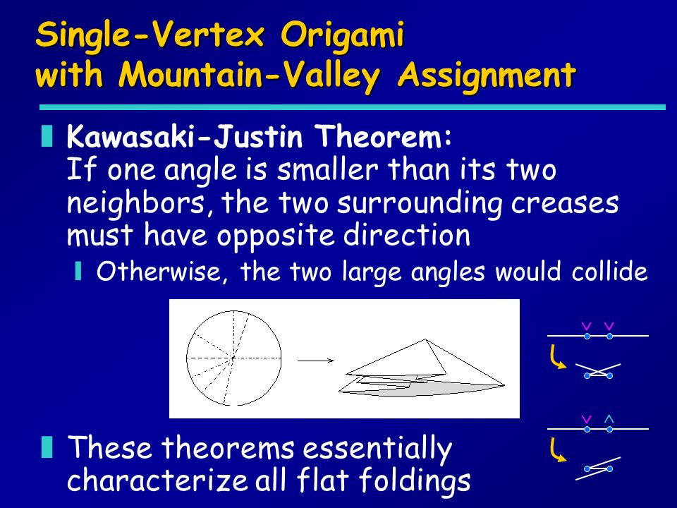Single-Vertex Origami with Mountain-Valley Assignment zKawasaki-Justin Theorem: If one angle is smaller than its two neighbors, the two surrounding cr
