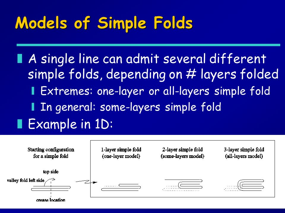 Models of Simple Folds zA single line can admit several different simple folds, depending on # layers folded yExtremes: one-layer or all-layers simple