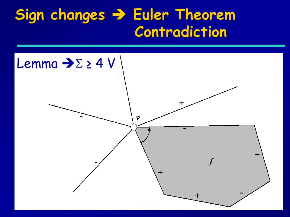 Sign changes Euler Theorem Contradiction Lemma 4 V