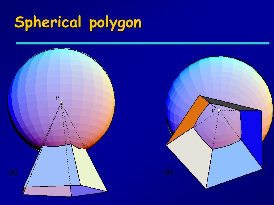 Sign Labels: {+,-,0} zCompare spherical polygons Q to Q zMark vertices according to dihedral angles: {+,-,0}.