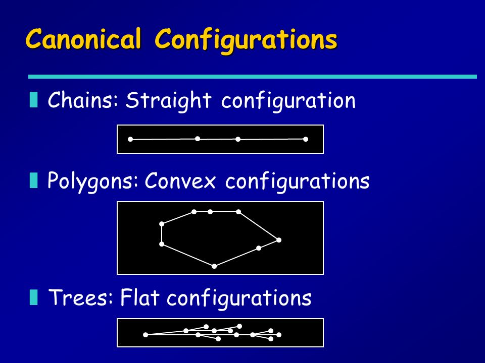 Canonical Configurations zChains: Straight configuration zPolygons: Convex configurations zTrees: Flat configurations