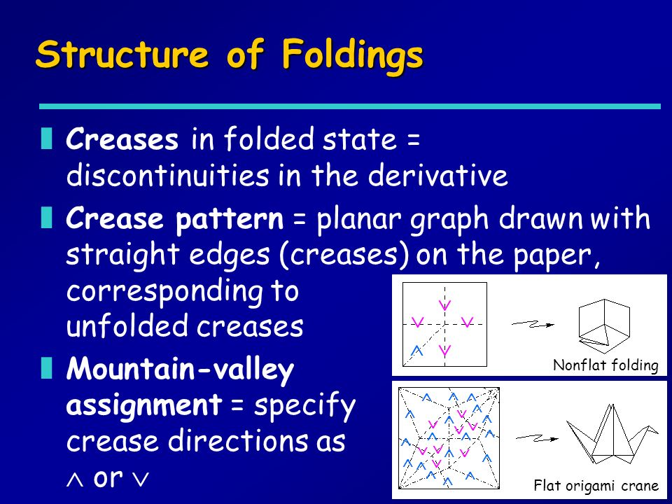 Structure of Foldings zCreases in folded state = discontinuities in the derivative zCrease pattern = planar graph drawn with straight edges (creases) on the paper, corresponding to unfolded creases zMountain-valley assignment = specify crease directions as or Nonflat folding Flat origami crane