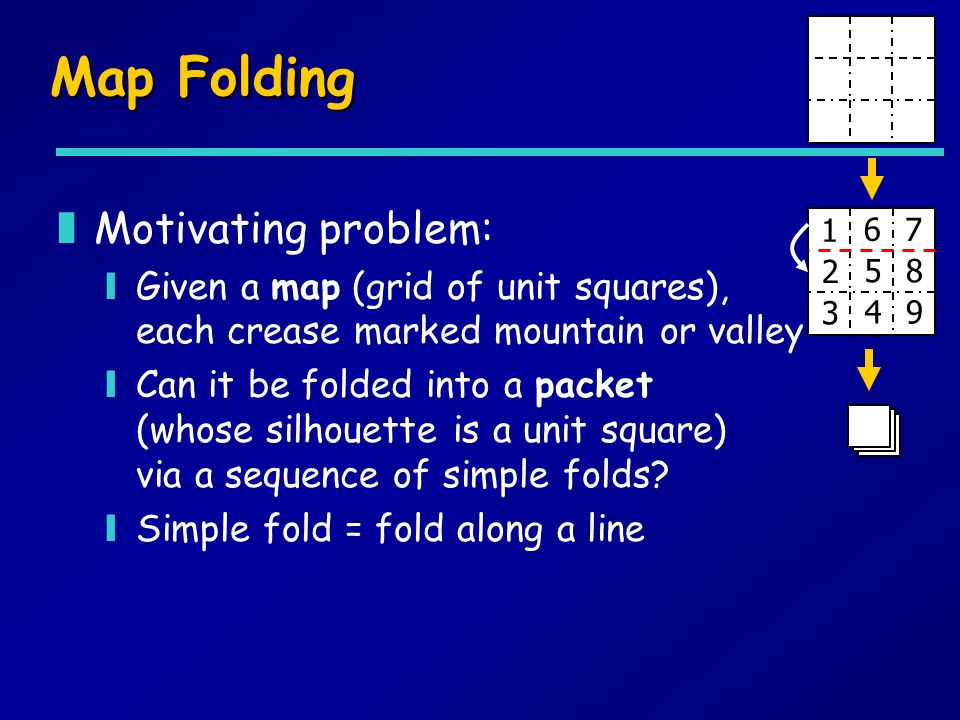 Map Folding zMotivating problem: yGiven a map (grid of unit squares), each crease marked mountain or valley yCan it be folded into a packet (whose sil