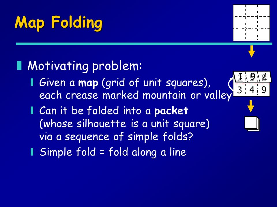 Map Folding zMotivating problem: yGiven a map (grid of unit squares), each crease marked mountain or valley yCan it be folded into a packet (whose silhouette is a unit square) via a sequence of simple folds.