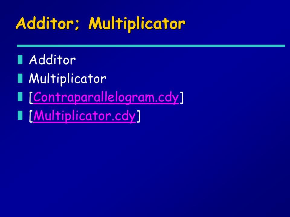 Additor; Multiplicator zAdditor zMultiplicator z[Contraparallelogram.cdy]Contraparallelogram.cdy z[Multiplicator.cdy]Multiplicator.cdy