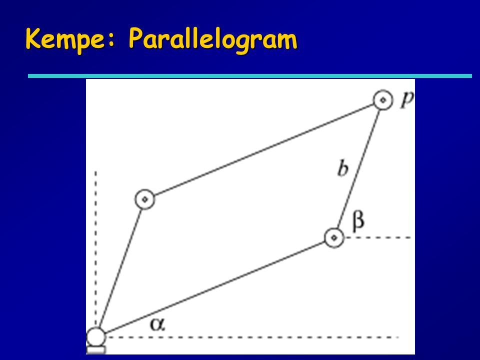 Kempe: Parallelogram