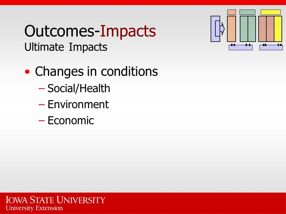 Outcomes-Impacts Ultimate Impacts Changes in conditions –Social/Health –Environment –Economic