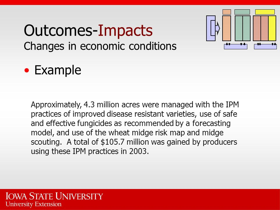 Outcomes-Impacts Changes in economic conditions Example Approximately, 4.3 million acres were managed with the IPM practices of improved disease resistant varieties, use of safe and effective fungicides as recommended by a forecasting model, and use of the wheat midge risk map and midge scouting.