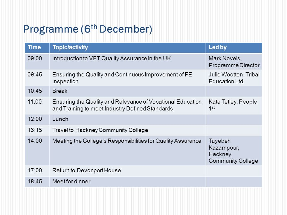 Programme (6 th December) TimeTopic/activityLed by 09:00Introduction to VET Quality Assurance in the UKMark Novels, Programme Director 09:45Ensuring the Quality and Continuous Improvement of FE Inspection Julie Wootten, Tribal Education Ltd 10:45Break 11:00Ensuring the Quality and Relevance of Vocational Education and Training to meet Industry Defined Standards Kate Tetley, People 1 st 12:00Lunch 13:15Travel to Hackney Community College 14:00Meeting the Colleges Responsibilities for Quality AssuranceTayebeh Kazampour, Hackney Community College 17:00Return to Devonport House 18:45Meet for dinner