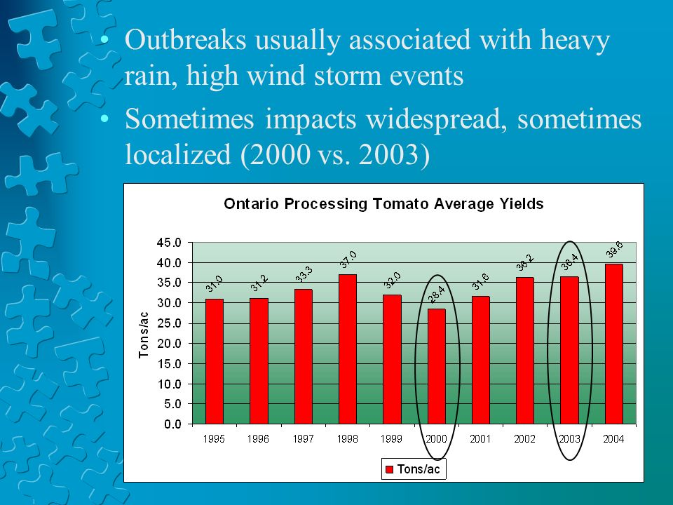 Outbreaks usually associated with heavy rain, high wind storm events Sometimes impacts widespread, sometimes localized (2000 vs.