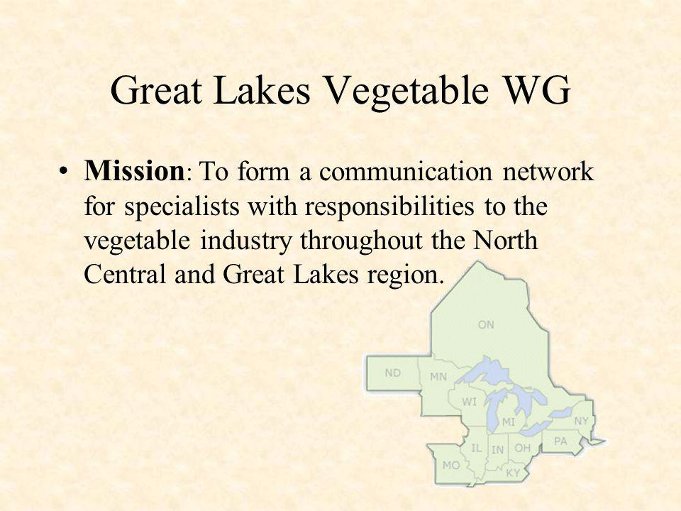 Great Lakes Vegetable WG Objectives Formation of a listserv (146 specialists) Creation of GLVWG Website Support Annual Meeting (rotate site) Form Steering / Working Committee to assess IPM adoption in vegetable crops –Create and distribute IPM survey Collect and analyze IPM survey –States will have adoption rate benchmarks for certain crops Form focus groups convened by commodity –Get impressions survey, validate/challenge survey data