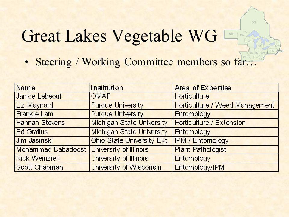 Great Lakes Vegetable WG Steering / Working Committee members so far…