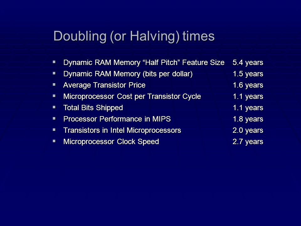 Doubling (or Halving) times Dynamic RAM Memory Half Pitch Feature Size5.4 years Dynamic RAM Memory Half Pitch Feature Size5.4 years Dynamic RAM Memory (bits per dollar)1.5 years Dynamic RAM Memory (bits per dollar)1.5 years Average Transistor Price1.6 years Average Transistor Price1.6 years Microprocessor Cost per Transistor Cycle1.1 years Microprocessor Cost per Transistor Cycle1.1 years Total Bits Shipped1.1 years Total Bits Shipped1.1 years Processor Performance in MIPS1.8 years Processor Performance in MIPS1.8 years Transistors in Intel Microprocessors2.0 years Transistors in Intel Microprocessors2.0 years Microprocessor Clock Speed2.7 years Microprocessor Clock Speed2.7 years