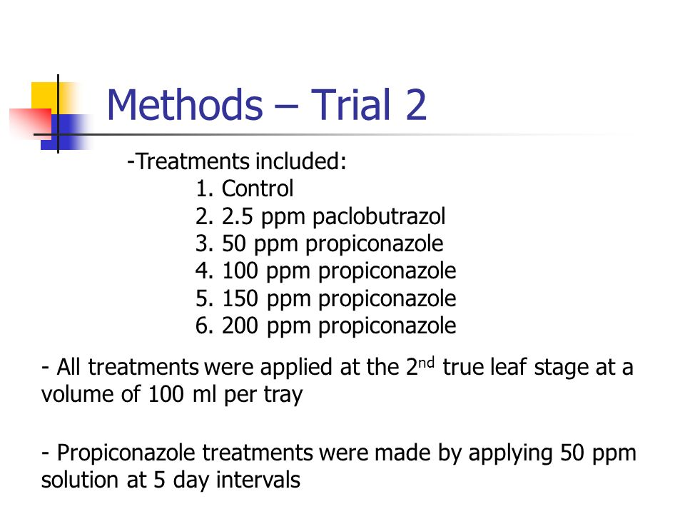 Methods – Trial 2 -Treatments included: 1. Control 2. 2.5 ppm paclobutrazol 3. 50 ppm propiconazole 4. 100 ppm propiconazole 5. 150 ppm propiconazole
