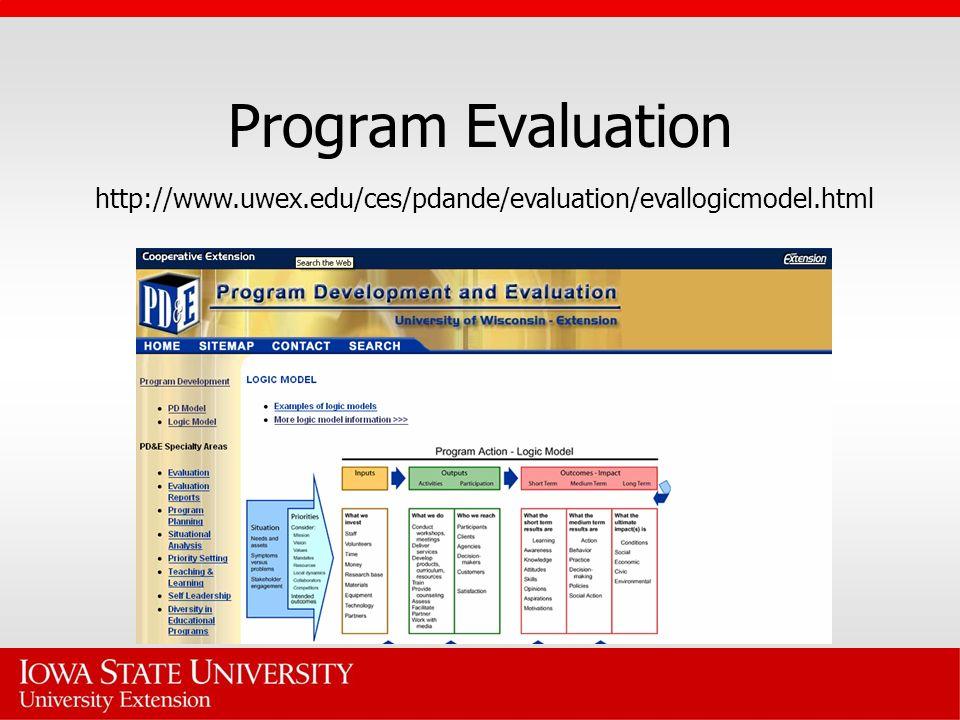 Program Evaluation http://www.uwex.edu/ces/pdande/evaluation/evallogicmodel.html