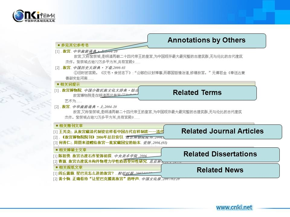 Annotations by Others Related Terms Related Journal Articles Related Dissertations Related News