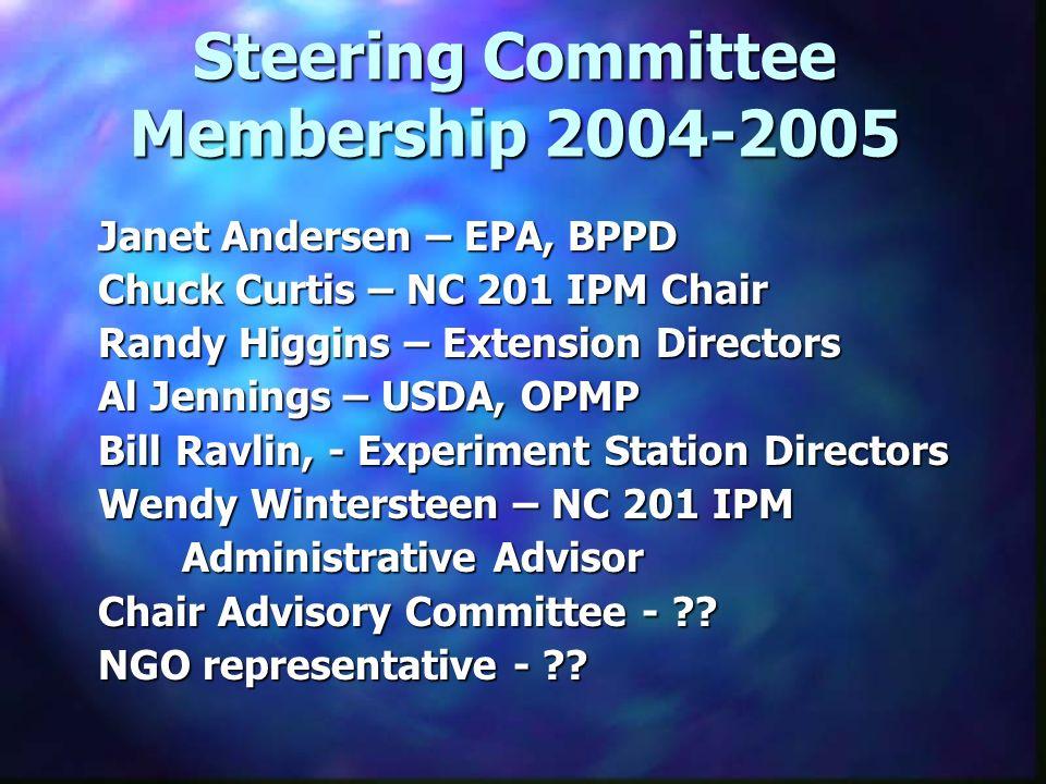 Steering Committee Membership 2004-2005 Janet Andersen – EPA, BPPD Chuck Curtis – NC 201 IPM Chair Randy Higgins – Extension Directors Al Jennings – U