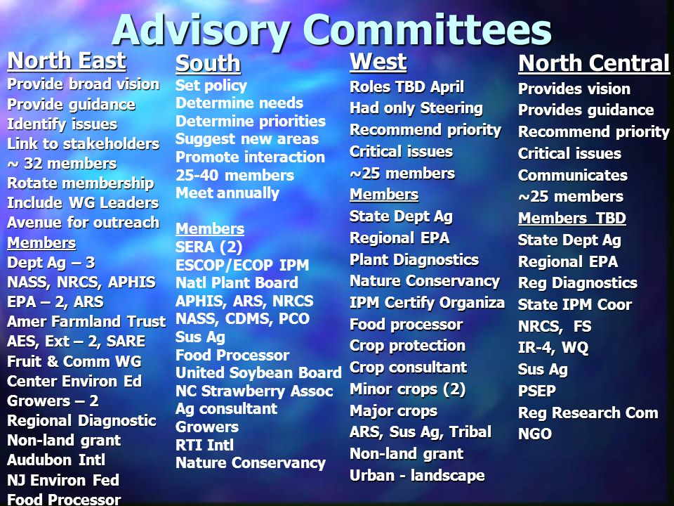 Advisory Committees North East Provide broad vision Provide guidance Identify issues Link to stakeholders ~ 32 members Rotate membership Include WG Leaders Avenue for outreach Members Dept Ag – 3 NASS, NRCS, APHIS EPA – 2, ARS Amer Farmland Trust AES, Ext – 2, SARE Fruit & Comm WG Center Environ Ed Growers – 2 Regional Diagnostic Non-land grant Audubon Intl NJ Environ Fed Food Processor South Set policy Determine needs Determine priorities Suggest new areas Promote interaction members Meet annually Members SERA (2) ESCOP/ECOP IPM Natl Plant Board APHIS, ARS, NRCS NASS, CDMS, PCO Sus Ag Food Processor United Soybean Board NC Strawberry Assoc Ag consultant Growers RTI Intl Nature Conservancy West Roles TBD April Had only Steering Recommend priority Critical issues ~25 members Members State Dept Ag Regional EPA Plant Diagnostics Nature Conservancy IPM Certify Organiza Food processor Crop protection Crop consultant Minor crops (2) Major crops ARS, Sus Ag, Tribal Non-land grant Urban - landscape North Central Provides vision Provides guidance Recommend priority Critical issues Communicates ~25 members Members TBD State Dept Ag Regional EPA Reg Diagnostics State IPM Coor NRCS, FS IR-4, WQ Sus Ag PSEP Reg Research Com NGO