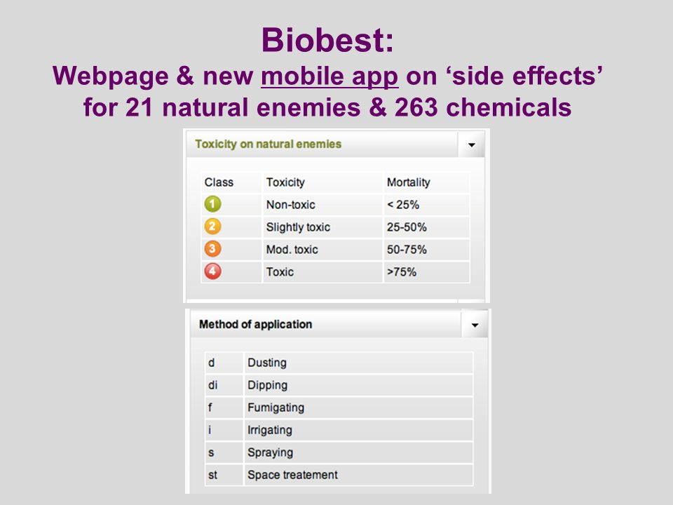 Biobest: Webpage & new mobile app on side effects for 21 natural enemies & 263 chemicals