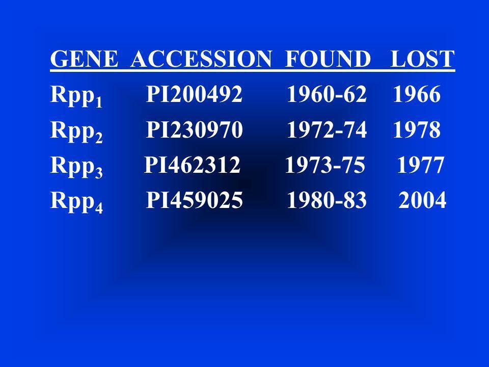 GENE ACCESSION FOUND LOST Rpp 1 PI200492 1960-62 1966 Rpp 2 PI230970 1972-74 1978 Rpp 3 PI462312 1973-75 1977 Rpp 4 PI459025 1980-83 2004