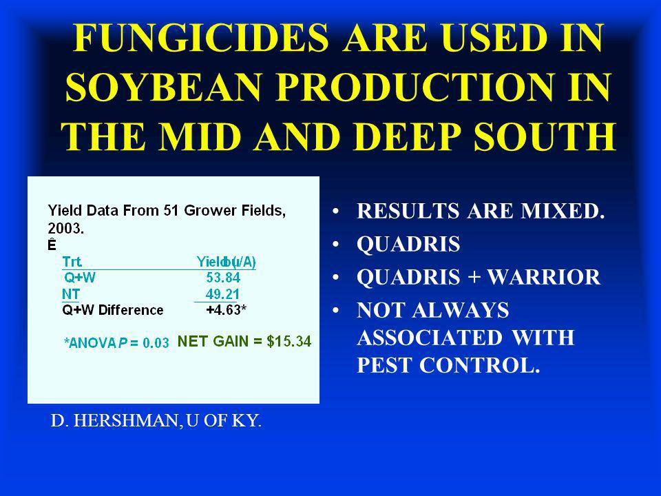 FUNGICIDES ARE USED IN SOYBEAN PRODUCTION IN THE MID AND DEEP SOUTH RESULTS ARE MIXED. QUADRIS QUADRIS + WARRIOR NOT ALWAYS ASSOCIATED WITH PEST CONTR