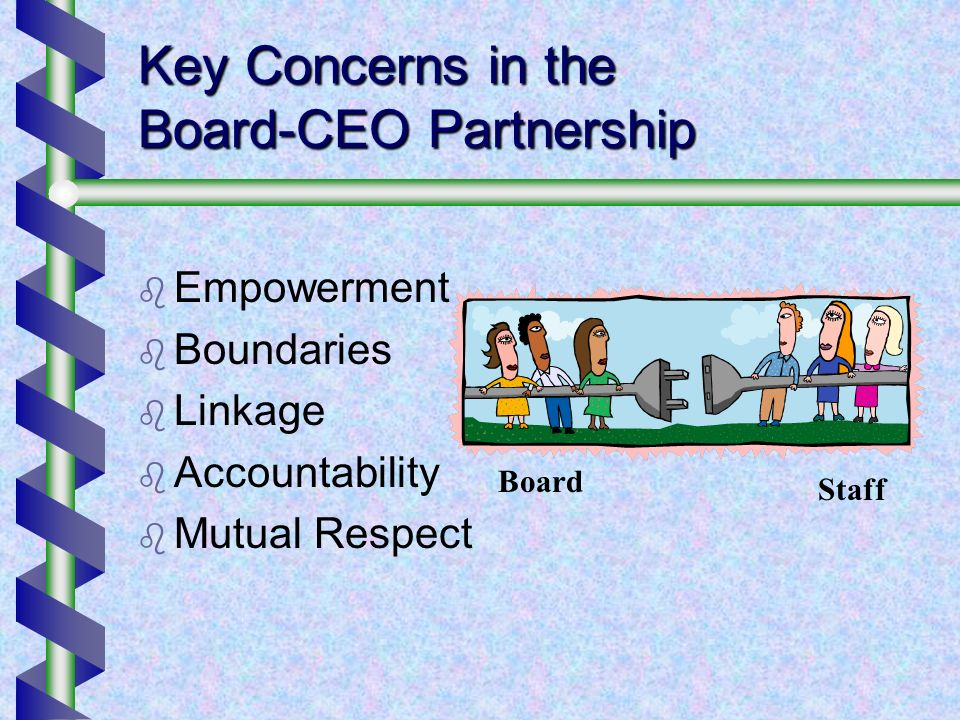 Key Concerns in the Board-CEO Partnership Empowerment Boundaries Linkage Accountability Mutual Respect Board Staff