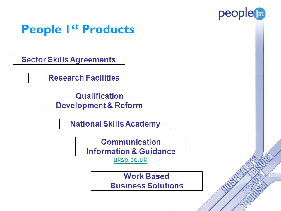 People 1 st Products Sector Skills Agreements Research Facilities Qualification Development & Reform National Skills Academy Communication Information & Guidance uksp.co.uk Work Based Business Solutions