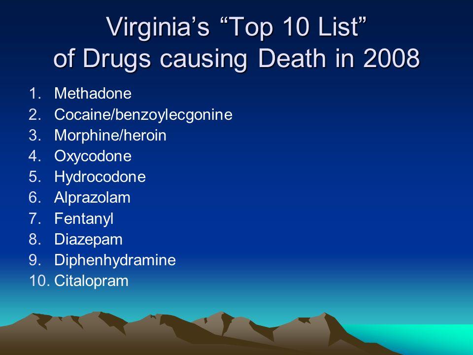 Virginias Top 10 List of Drugs causing Death in 2008 1.Methadone 2.Cocaine/benzoylecgonine 3.Morphine/heroin 4.Oxycodone 5.Hydrocodone 6.Alprazolam 7.