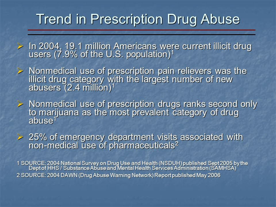 Trend in Prescription Drug Abuse In 2004, 19.1 million Americans were current illicit drug users (7.9% of the U.S.