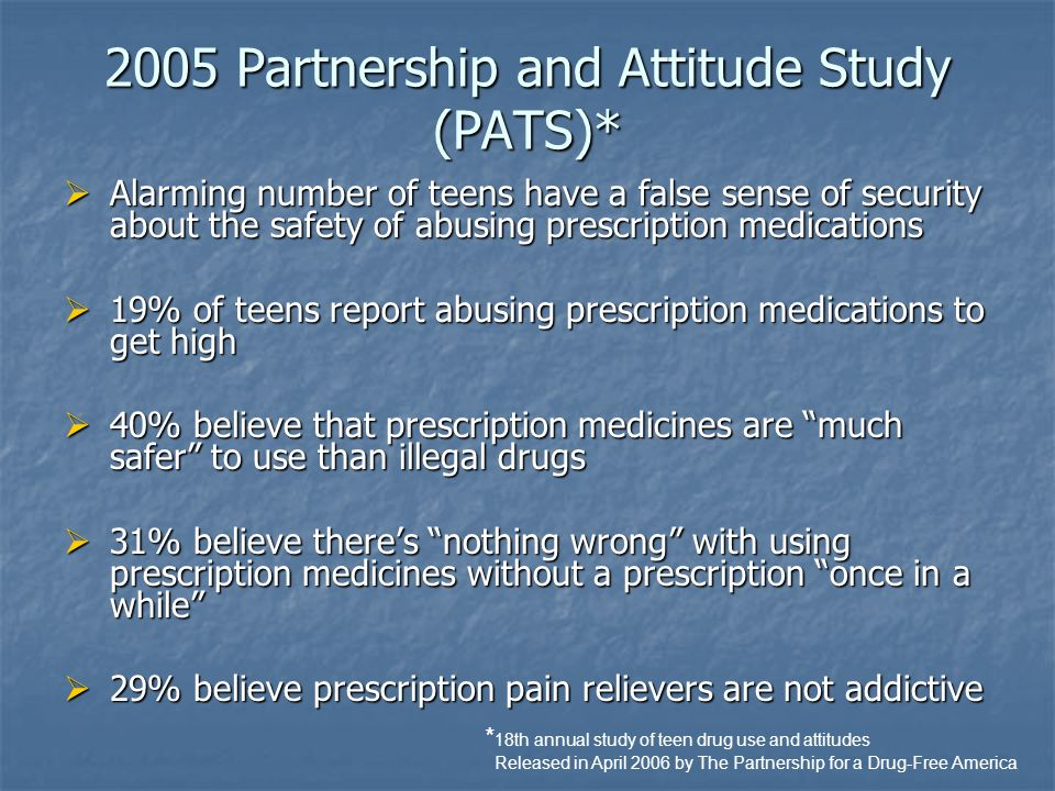 2005 Partnership and Attitude Study (PATS)* Alarming number of teens have a false sense of security about the safety of abusing prescription medications Alarming number of teens have a false sense of security about the safety of abusing prescription medications 19% of teens report abusing prescription medications to get high 19% of teens report abusing prescription medications to get high 40% believe that prescription medicines are much safer to use than illegal drugs 40% believe that prescription medicines are much safer to use than illegal drugs 31% believe theres nothing wrong with using prescription medicines without a prescription once in a while 31% believe theres nothing wrong with using prescription medicines without a prescription once in a while 29% believe prescription pain relievers are not addictive 29% believe prescription pain relievers are not addictive * 18th annual study of teen drug use and attitudes Released in April 2006 by The Partnership for a Drug-Free America